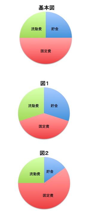 スクリーンショット 2015-03-29 17.47.10